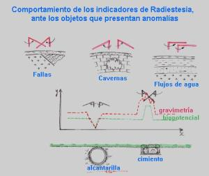 radioestesia1
